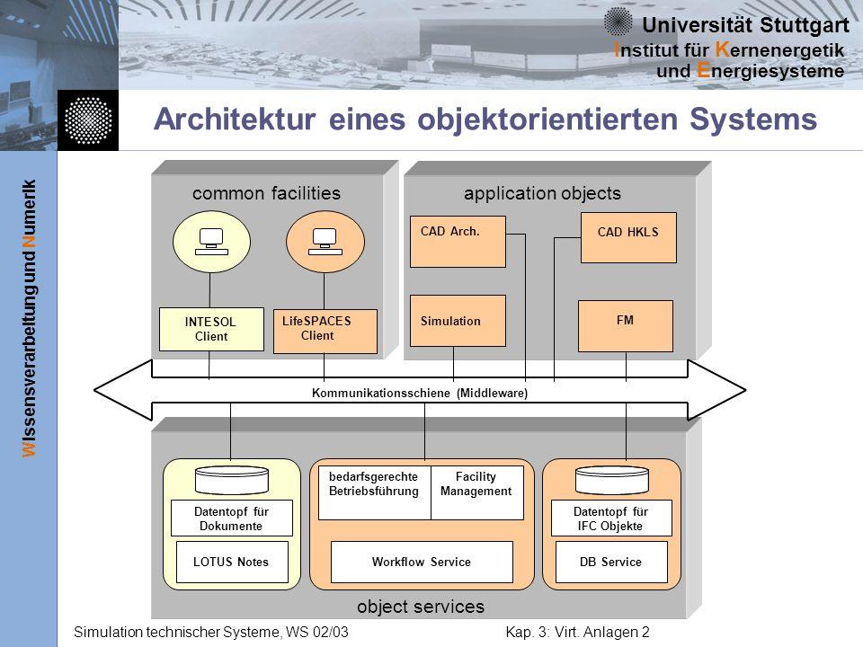 Architektur eines objektorientierten Systems