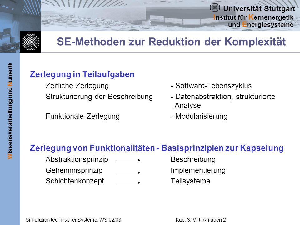 SE-Methoden zur Reduktion der Komplexität