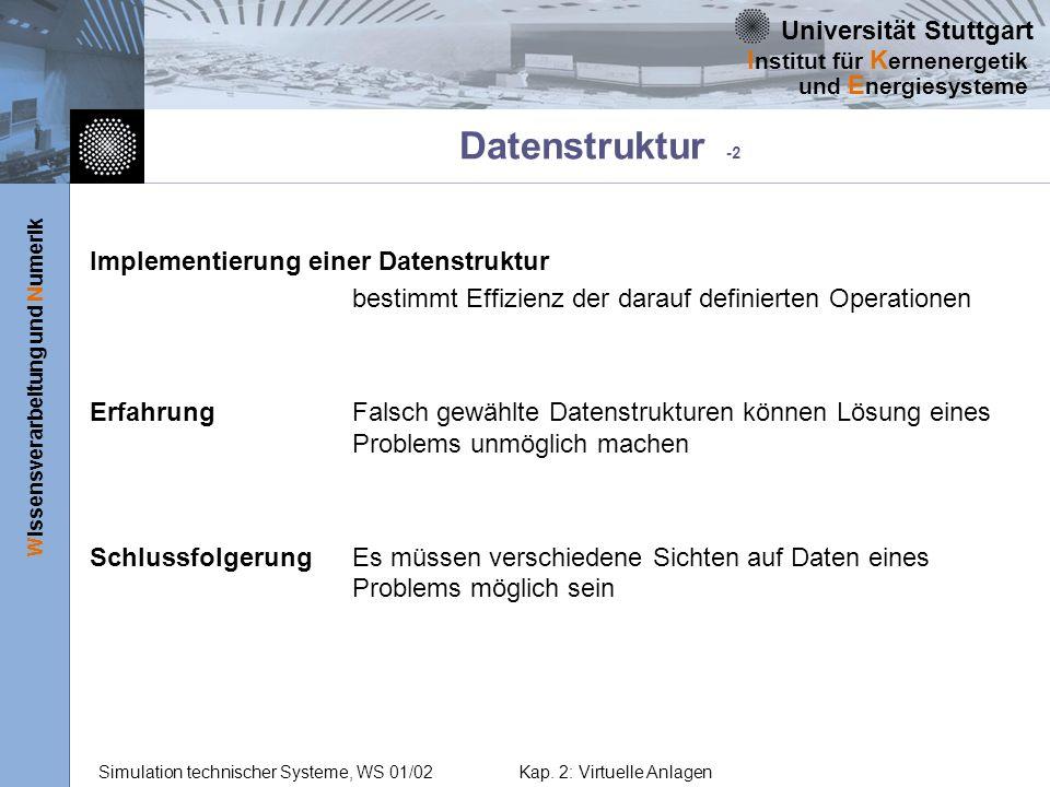 Datenstruktur -2 Implementierung einer Datenstruktur
