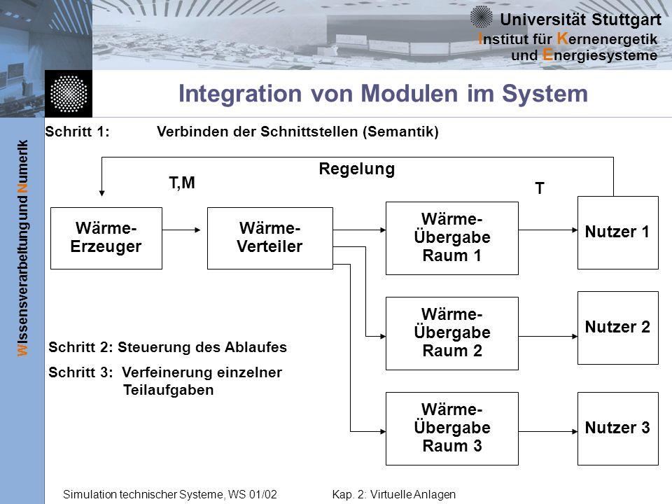 Integration von Modulen im System