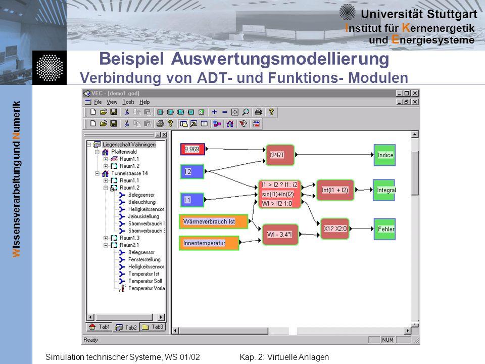 Beispiel Auswertungsmodellierung Verbindung von ADT- und Funktions- Modulen