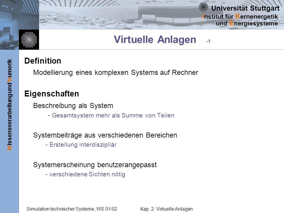 Virtuelle Anlagen -1 Definition
