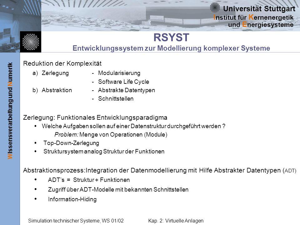 RSYST Entwicklungssystem zur Modellierung komplexer Systeme