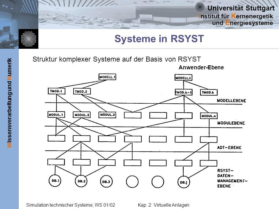 Systeme in RSYST Struktur komplexer Systeme auf der Basis von RSYST