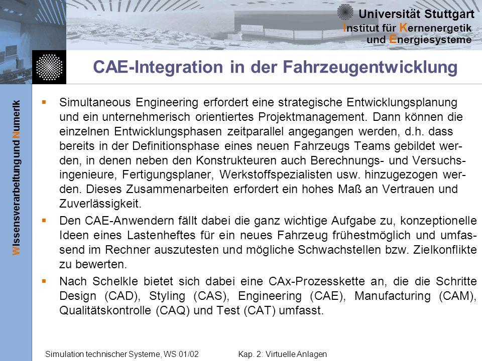 CAE-Integration in der Fahrzeugentwicklung
