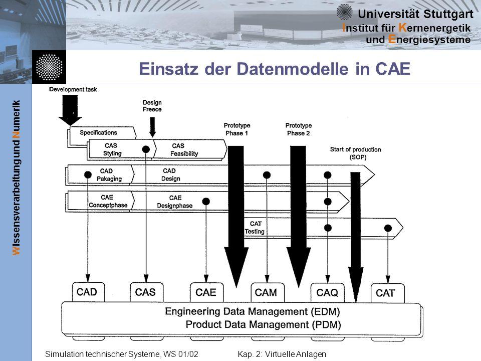 Einsatz der Datenmodelle in CAE