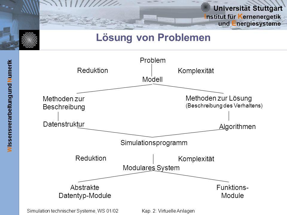 Lösung von Problemen Problem Reduktion Modell Methoden zur