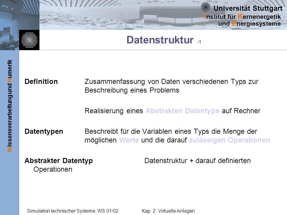 Datenstruktur -1 Definition Zusammenfassung von Daten verschiedenen Typs zur Beschreibung eines Problems.