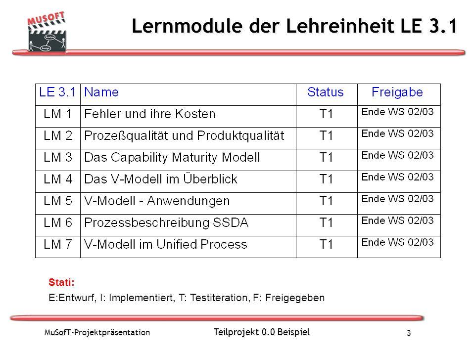 Lernmodule der Lehreinheit LE 3.1