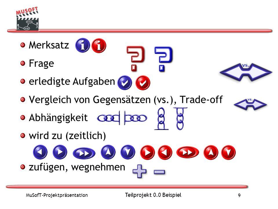 Vergleich von Gegensätzen (vs.), Trade-off Abhängigkeit