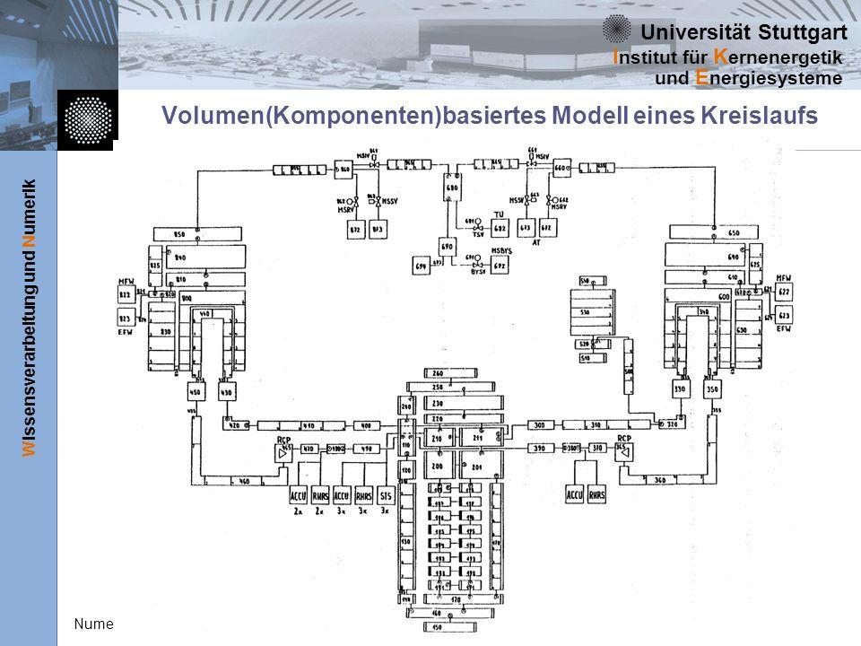 Volumen(Komponenten)basiertes Modell eines Kreislaufs