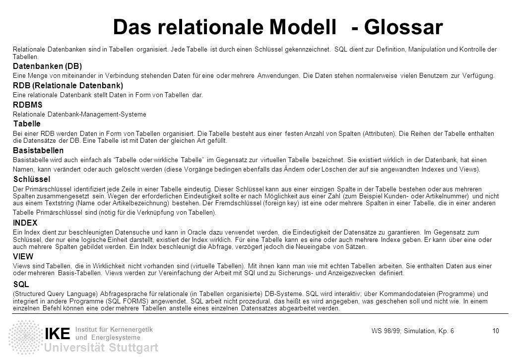 Das relationale Modell - Glossar