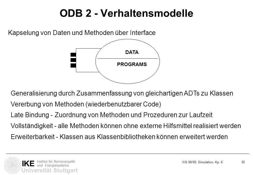 ODB 2 - Verhaltensmodelle
