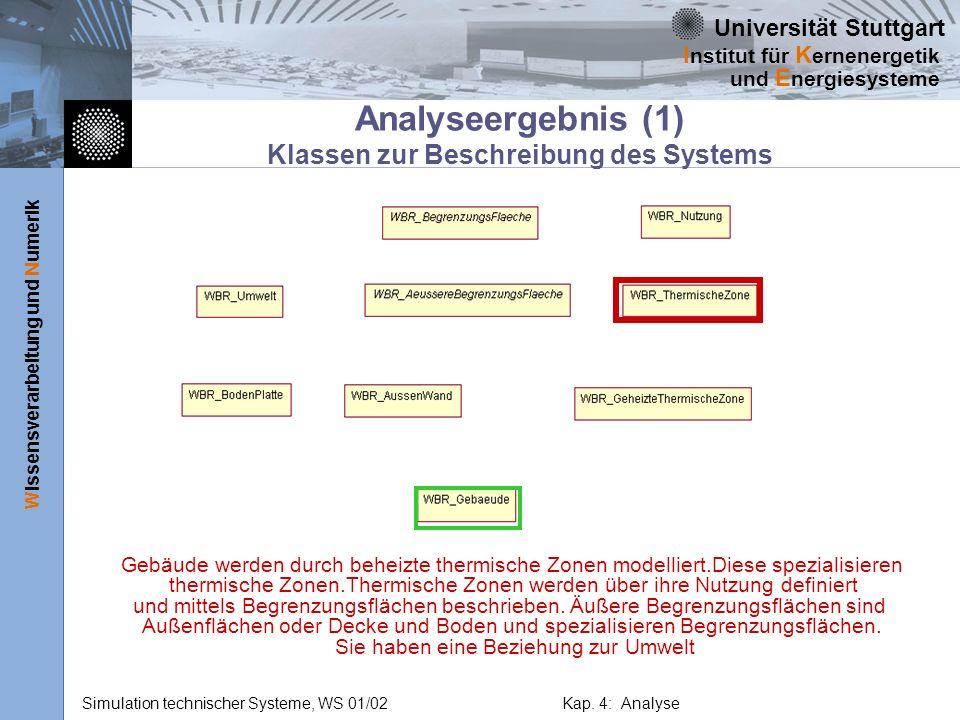 Analyseergebnis (1) Klassen zur Beschreibung des Systems