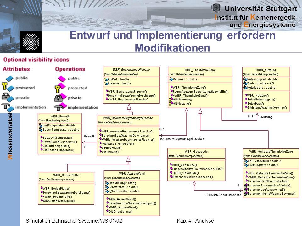 Entwurf und Implementierung erfordern Modifikationen