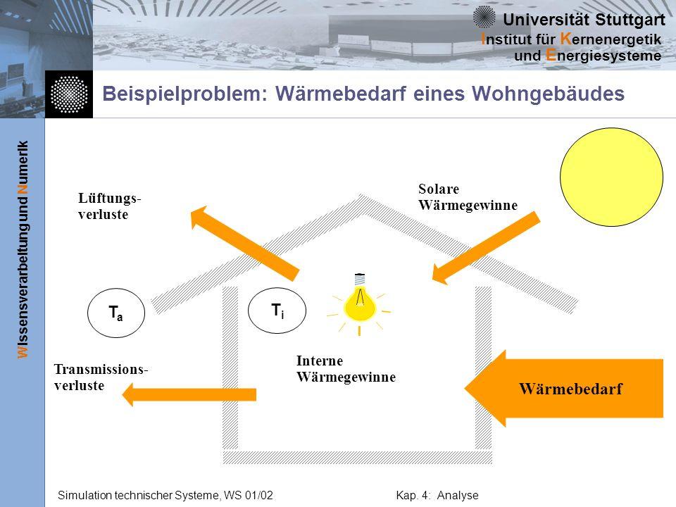 Beispielproblem: Wärmebedarf eines Wohngebäudes