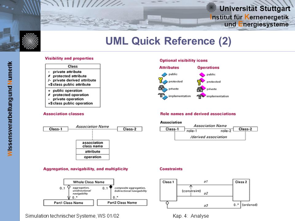 UML Quick Reference (2)