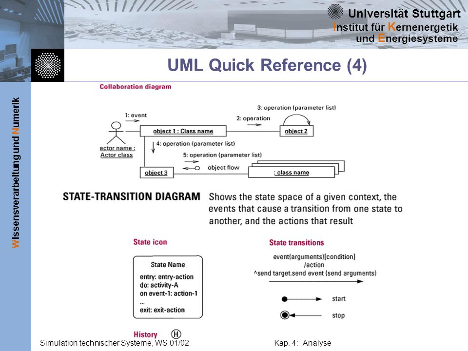 UML Quick Reference (4)