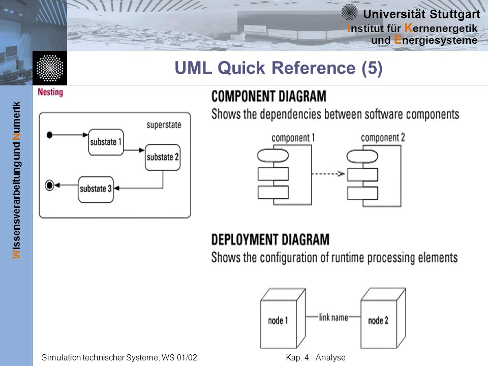 UML Quick Reference (5)