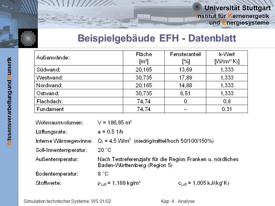 Beispielgebäude EFH - Datenblatt