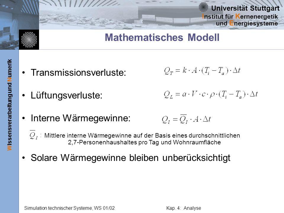 Mathematisches Modell