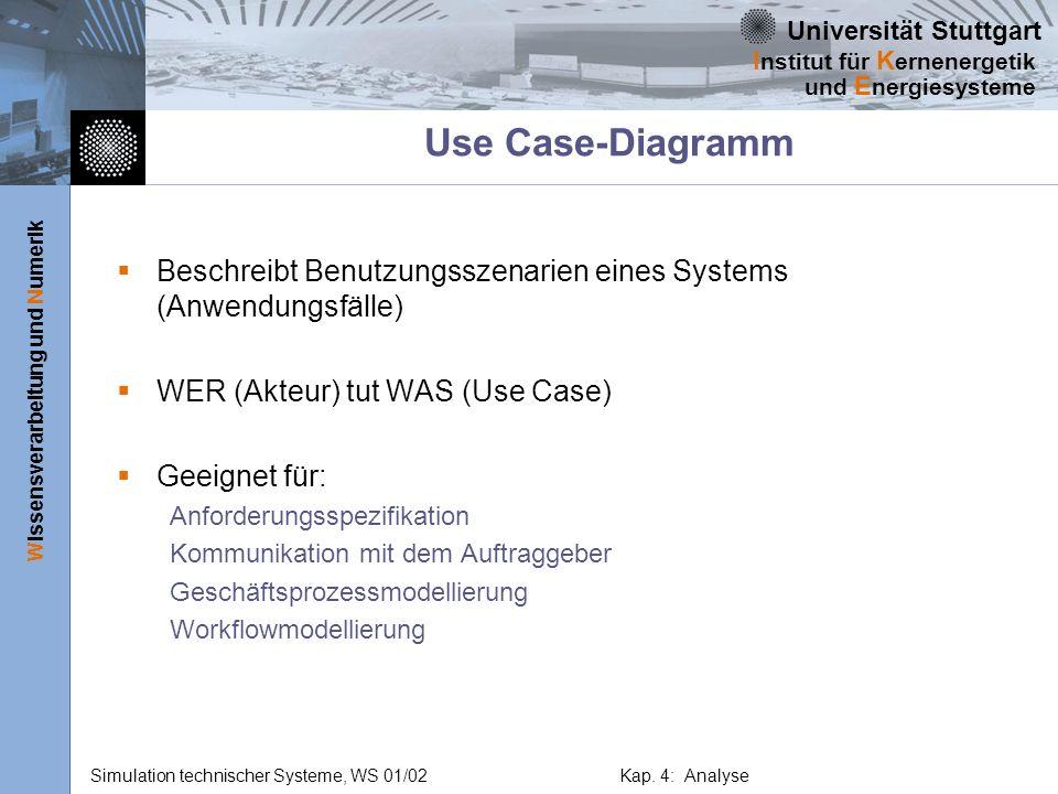 Use Case-Diagramm Beschreibt Benutzungsszenarien eines Systems (Anwendungsfälle) WER (Akteur) tut WAS (Use Case)