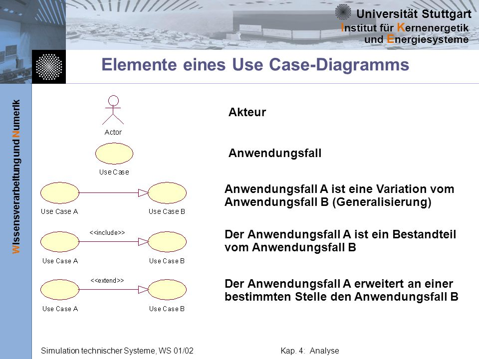 Elemente eines Use Case-Diagramms