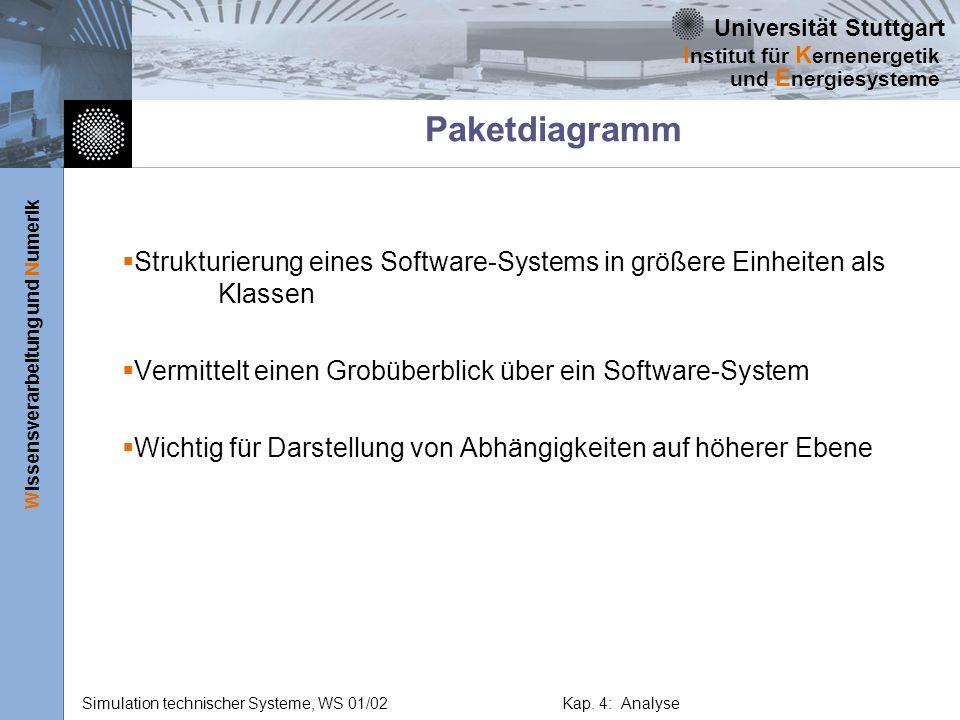 Paketdiagramm Strukturierung eines Software-Systems in größere Einheiten als Klassen. Vermittelt einen Grobüberblick über ein Software-System.