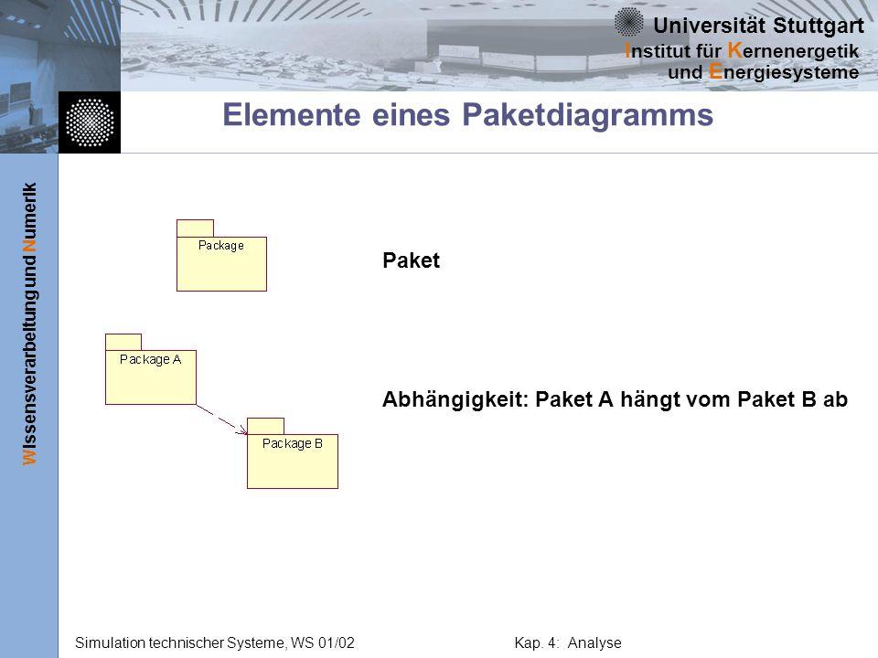 Elemente eines Paketdiagramms