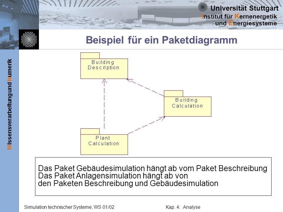 Beispiel für ein Paketdiagramm