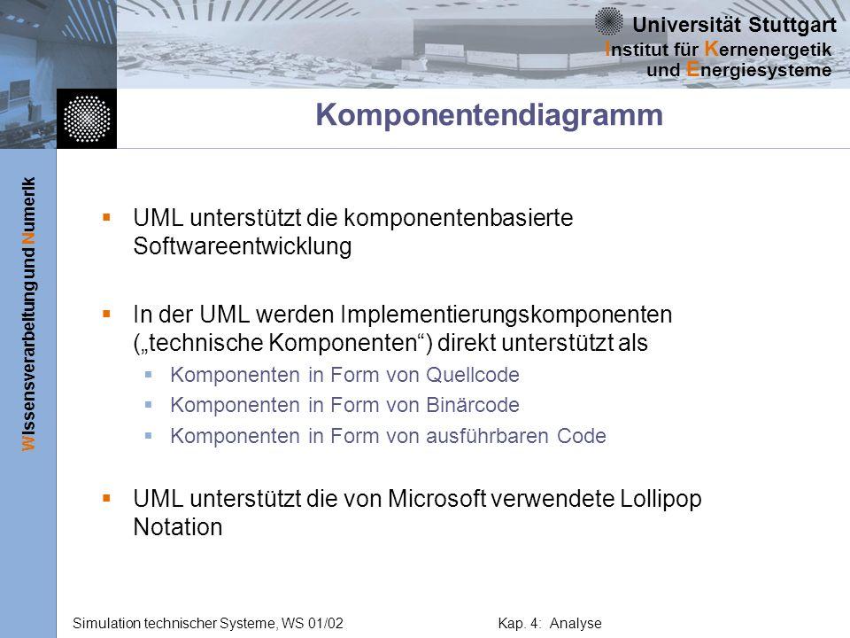 Komponentendiagramm UML unterstützt die komponentenbasierte Softwareentwicklung.