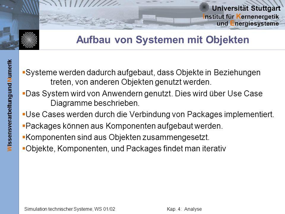 Aufbau von Systemen mit Objekten