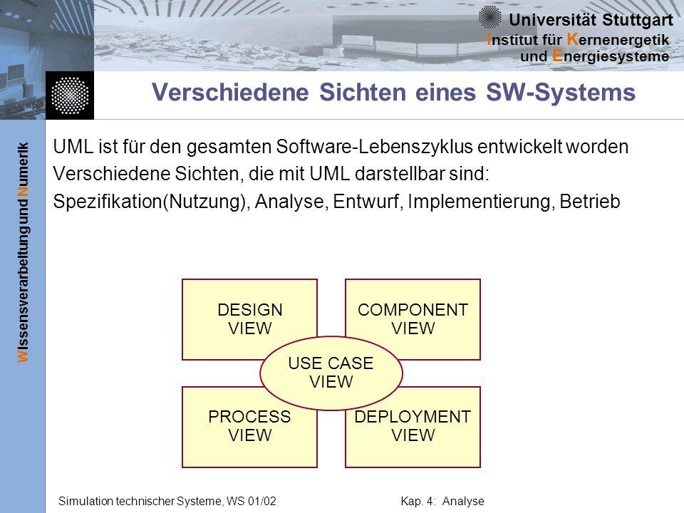Verschiedene Sichten eines SW-Systems
