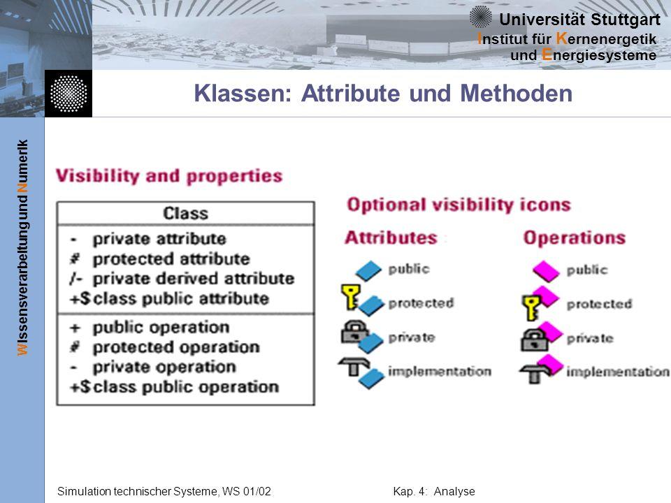 Klassen: Attribute und Methoden