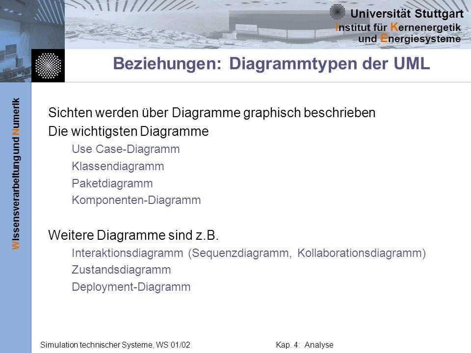 Beziehungen: Diagrammtypen der UML