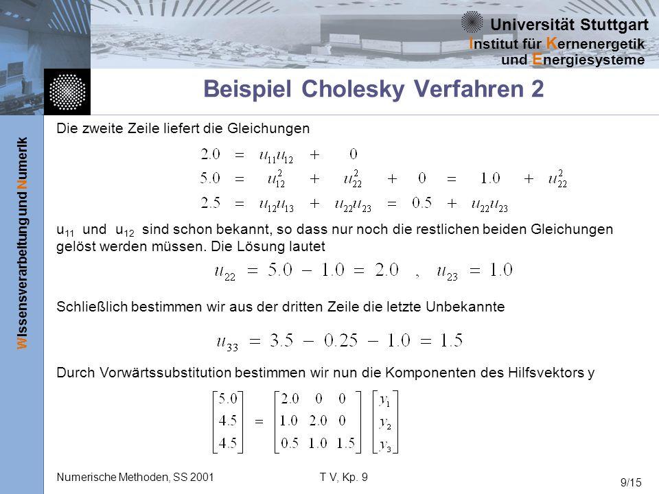 Beispiel Cholesky Verfahren 2