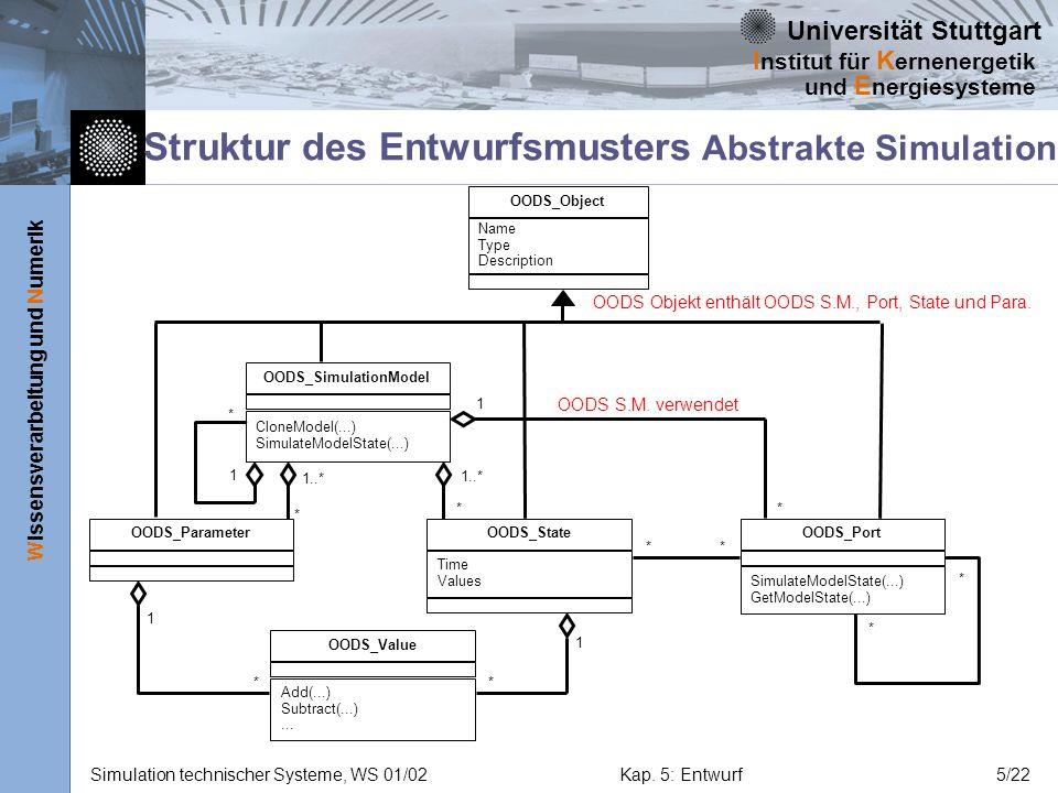 Struktur des Entwurfsmusters Abstrakte Simulation