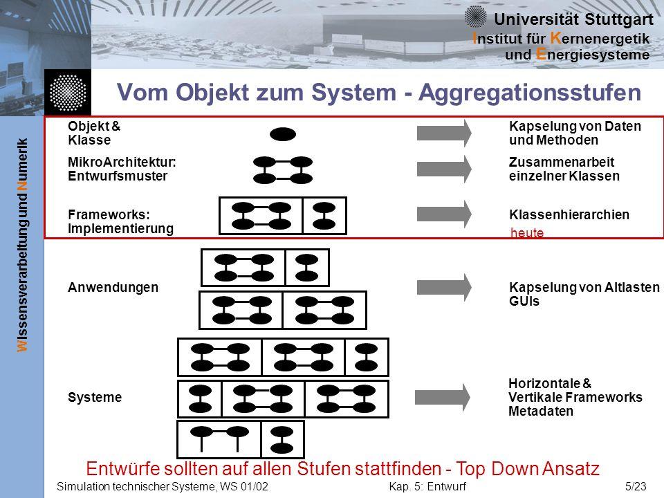 Vom Objekt zum System - Aggregationsstufen