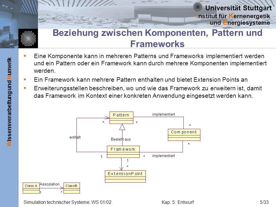 Beziehung zwischen Komponenten, Pattern und Frameworks