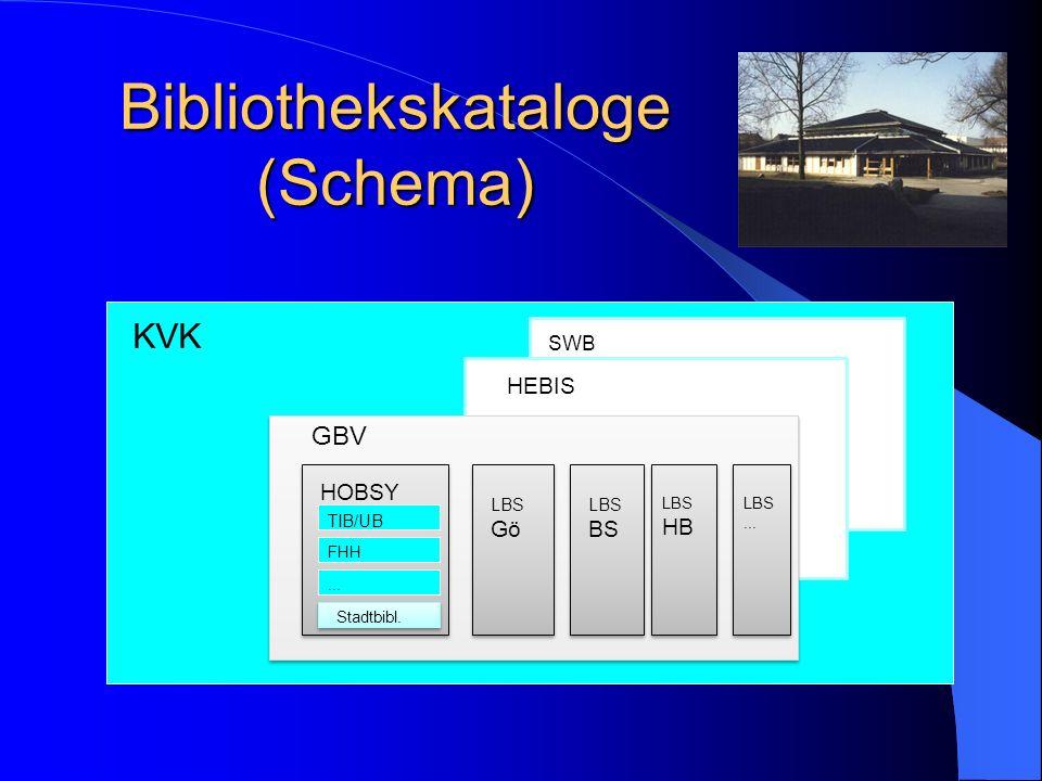 Bibliothekskataloge (Schema)