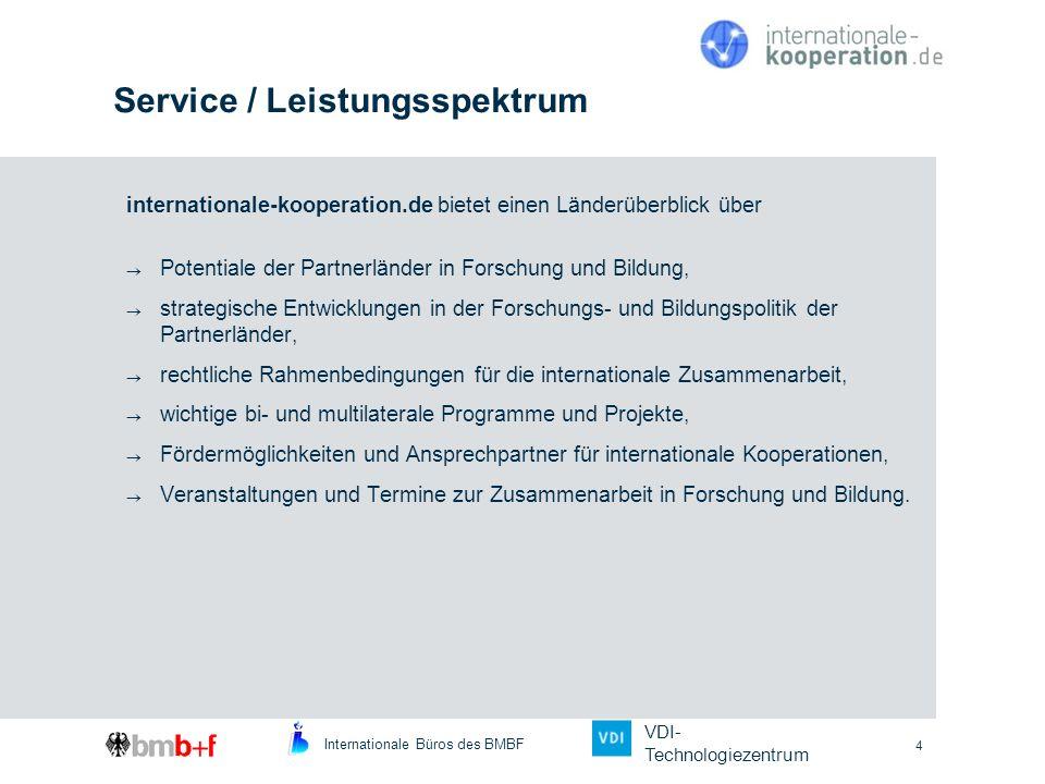 Service / Leistungsspektrum