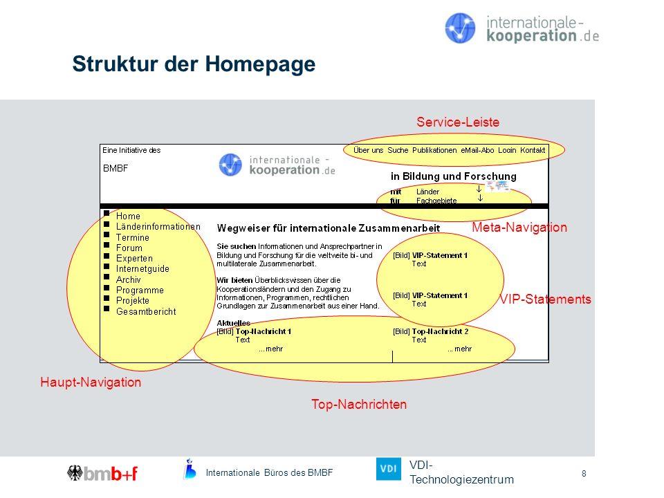 Struktur der Homepage Service-Leiste Meta-Navigation VIP-Statements