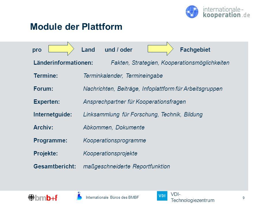 Module der Plattform pro Land und / oder Fachgebiet