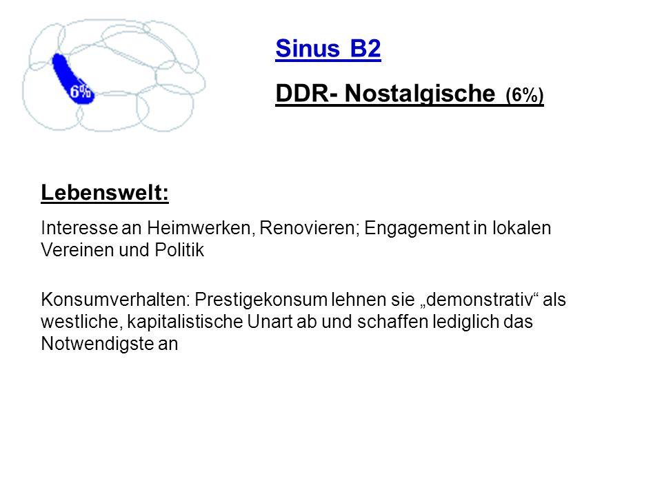 Sinus B2 DDR- Nostalgische (6%) Lebenswelt: