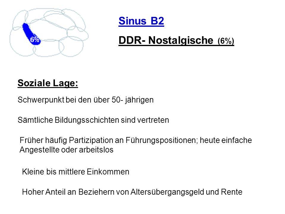 Sinus B2 DDR- Nostalgische (6%) Soziale Lage: