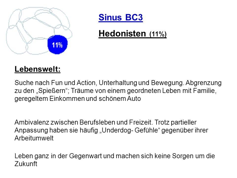 Sinus BC3 Hedonisten (11%) Lebenswelt: