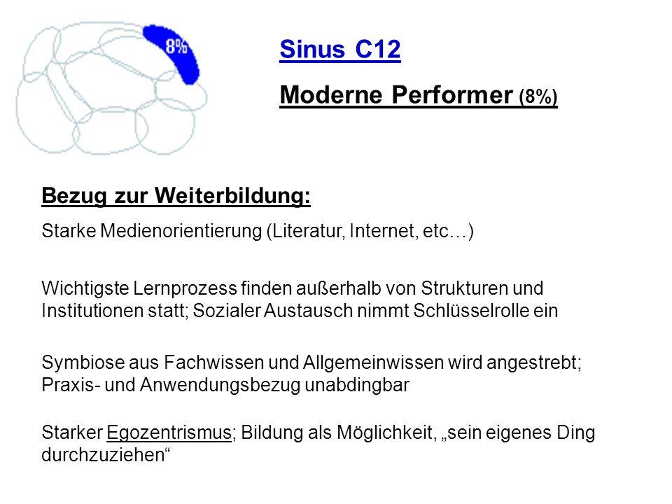Sinus C12 Moderne Performer (8%) Bezug zur Weiterbildung: