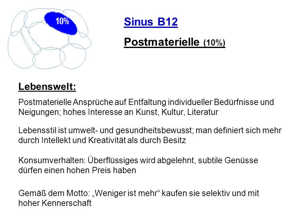 Sinus B12 Postmaterielle (10%) Lebenswelt:
