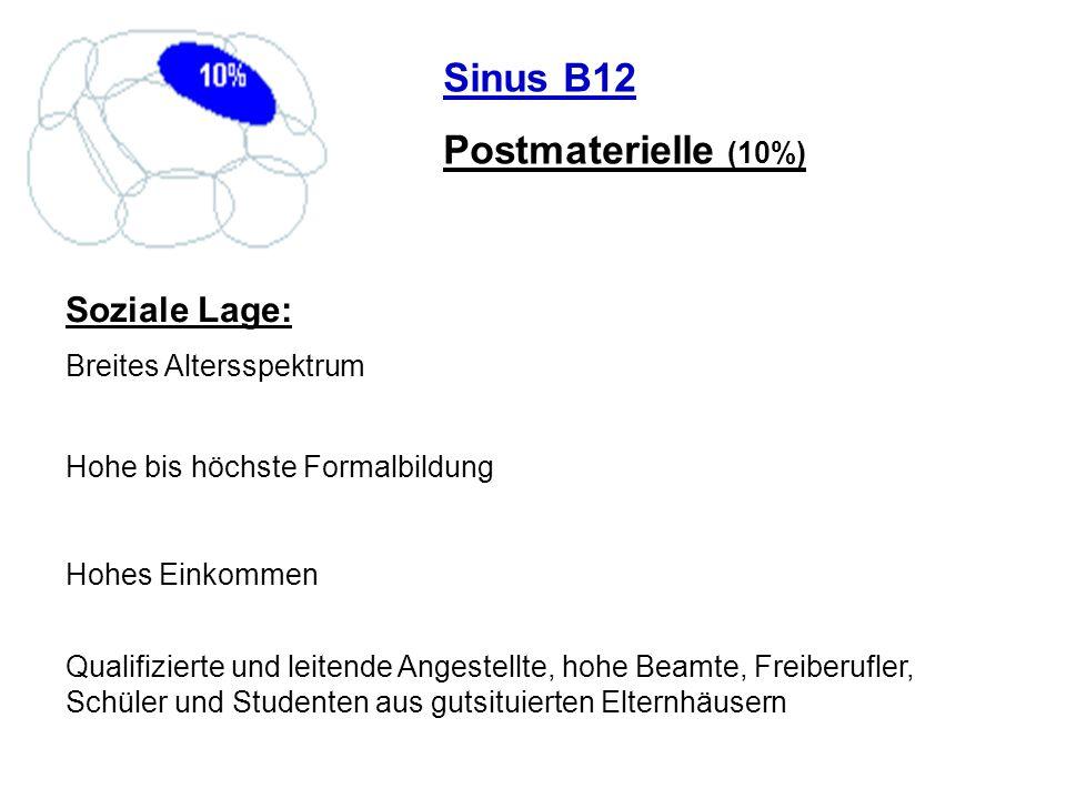 Sinus B12 Postmaterielle (10%) Soziale Lage: Breites Altersspektrum