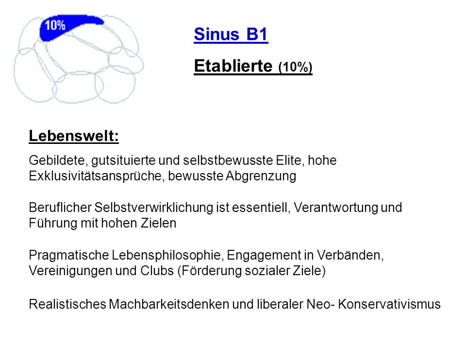 Sinus B1 Etablierte (10%) Lebenswelt: